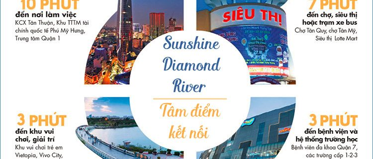 tien ich xung quanh can ho sunshine diaomond river